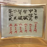 Komatsu - 串の種類