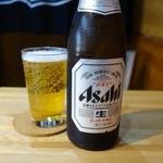 グランドルート66 - 千石駅周辺をよく歩いたので「ご褒美の麦酒」