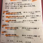大衆割烹TAKEYA - 変わった酵母のお酒のメニュー