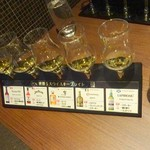 66802349 - 世界5大ウイスキー・フライト