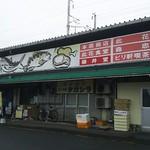 ごはん処 藤井堂 - ごはん処 藤井堂はわくわく市場に位置しています②(2017.05.09)