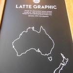 LATTE GRAPHIC - 看板
