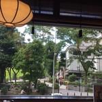 68262692 - 窓からは『下町民族資料館』が見える