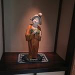 ヒカリヤ ヒガシ - 29年6月 和室の置物