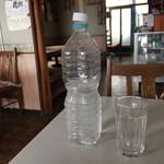 くにたうどん - 冷蔵庫からのお水。