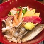 なか田鮨 - 料理写真: