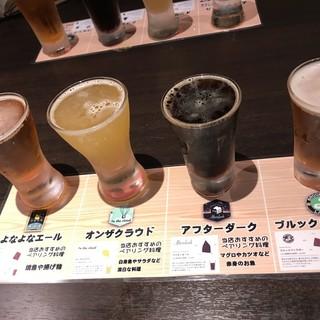 越谷でクラフトビールが飲める店!