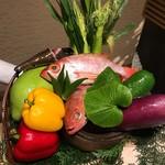 おもてなし旬魚と地鶏 ととや - 本日の素材:のどくろ、ハモなど