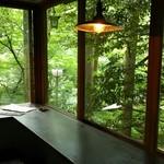 東山ボヌール - 見渡す限りの新緑を独占
