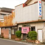 五十嵐食堂 - 昭和を感じるノスタルジックな外観がまた良いです。