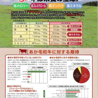 食べて健康!!漢方で育てた新生漢方牛・ASOのあか牛