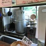 一恭 - 厨房内の寸胴鍋をパシャ