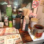 台湾の焼き包子 包包亭 - やっぱ肉チョイスでしょ!