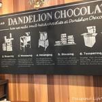 ダンデライオン チョコレート - 店内
