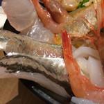 70491482 - 「のど黒と日本海の魚たち」接写1、生きのいい「鰺」を中心に。