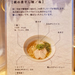 ソラノイロ ナゴヤ - 銀の煮干し麺 解説