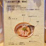 ソラノイロ ナゴヤ - 金の煮干し麺 解説