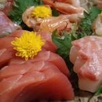 魚京助 -