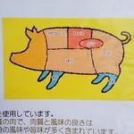 70865376 - 豚です