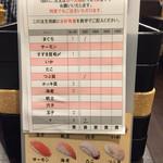 しゃぶ葉 - 寿司も食べ放題!!オーダー票