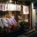 ばりき屋 - 学芸大学東口、駅前右手の呑み屋通り。最奥左手!