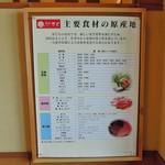 和食さと - 主要材料の原産地説明