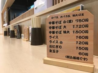 西町大喜 - 以前はもう少し安かったよな…と、新幹線開業後は値上がり激しいと思われます。