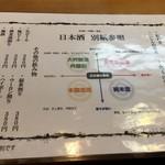 十割蕎麦 千花庵 - 日本酒メニュー