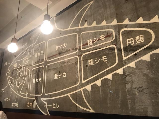 店内の壁にはマグロの解体図が…!