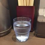 麺屋りゅう - 水