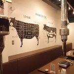 焼肉グレート - 牛サンマークの部位表。