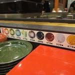回転さかなや鮨・魚忠 則武本通り店 - 130円から670円まで9段階の値段設定