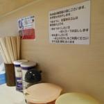 麺通 - 卓上