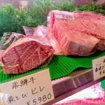 73496035 - テンション上がるお肉たち