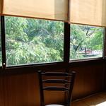 73674020 - 窓の外は高尾山への道