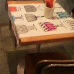 ジャンコ - 小学時代の机をアレンジしてます。
