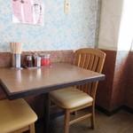 餃子会館 - 敬老の日の11時半位に来店したのですが流石に祭日のランチ時とあって店内は一階も二階もほぼ満席、幸いに2階の隅に2人掛けのテーブルの空席があったので妻と2人でこちらに座らせていただいて食事です。