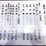75467218 - 漢表記のメニュー
