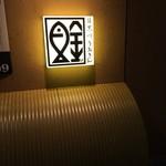 目黒川魚金 - 入口看板