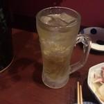 ホルモン居酒屋 とんちゃん焼 ときわ軒 - バリキング