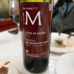 煮こみや なりた - ワイン