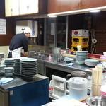 大門 - 厨房