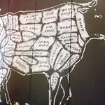 神楽坂焼肉 にくよろし - 壁のデザイン