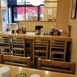 おふくろの味 3・5食堂 -