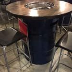ドラム缶焼肉 にくまる - ドラム缶