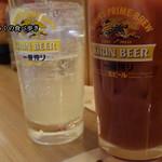 大衆酒場 晩杯屋 - レモンサワーとトマトハイで乾杯