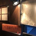 Kyoutodaina - 渋い入口‹‹\(´ω` )/››‹‹\(  ´)/›› ‹‹\( ´ω`)/››~♪