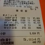 ステーキガスト 本牧店 -