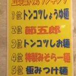 麺屋 五郎蔵 - 『麺屋 五郎蔵』五郎蔵人気ランキング。