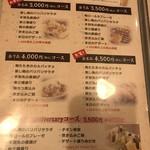 Hidentebasakiagetohonkakukushiyakisemmontentorishin - メニュー